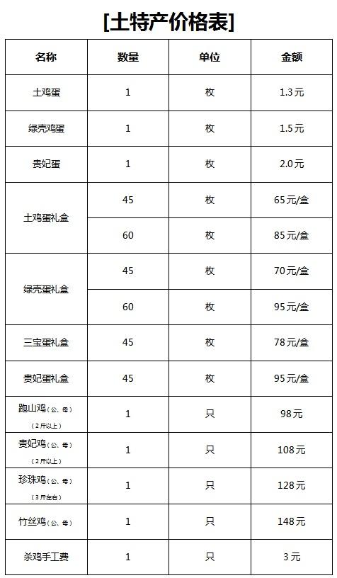 万博官方manbext网站农产品价格表